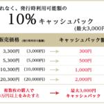 JCBプレモカードが10%引きで買えるけどどうする?【2017/7/31まで】