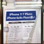 実機触ってきたけどiPhone7/7Plusは購入を迷うくらいなら買わなくていいと思う。